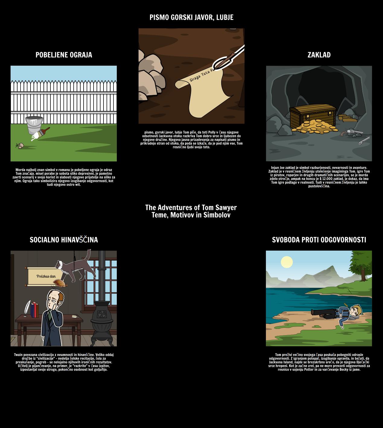 The Adventures of Tom Sawyer Teme, Motivov in Simbolov