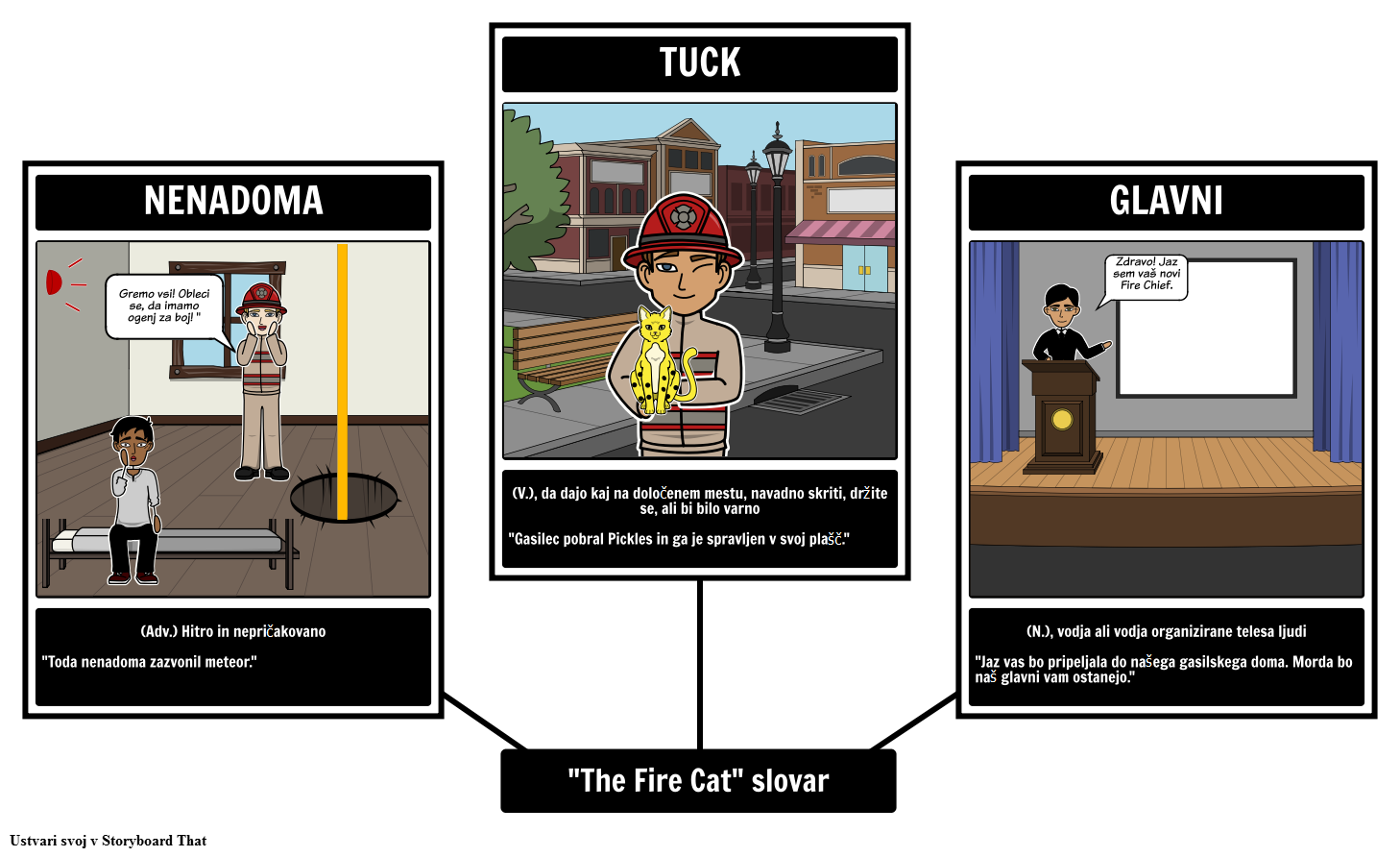 The Fire Cat Slovar
