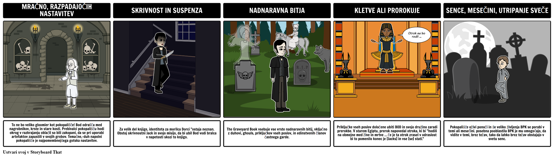 The Graveyard Book Gotska Elements