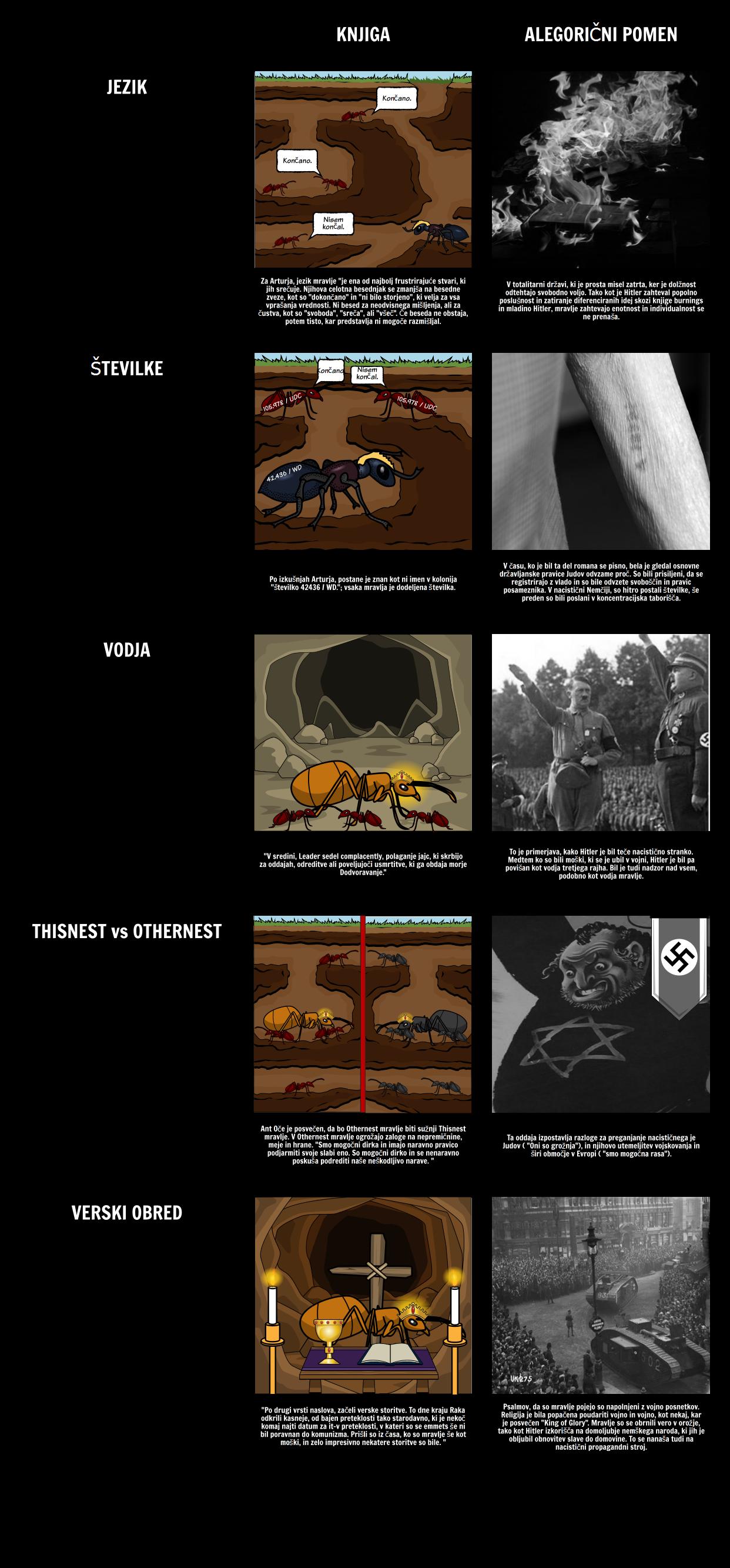 """TOAFK - Alegorija v lekciji o Ants v """"meč v kamen"""""""