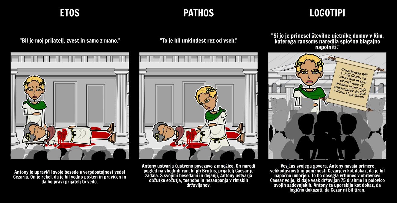 Tragedija Julius Caesar Ethos, Patos in Logos