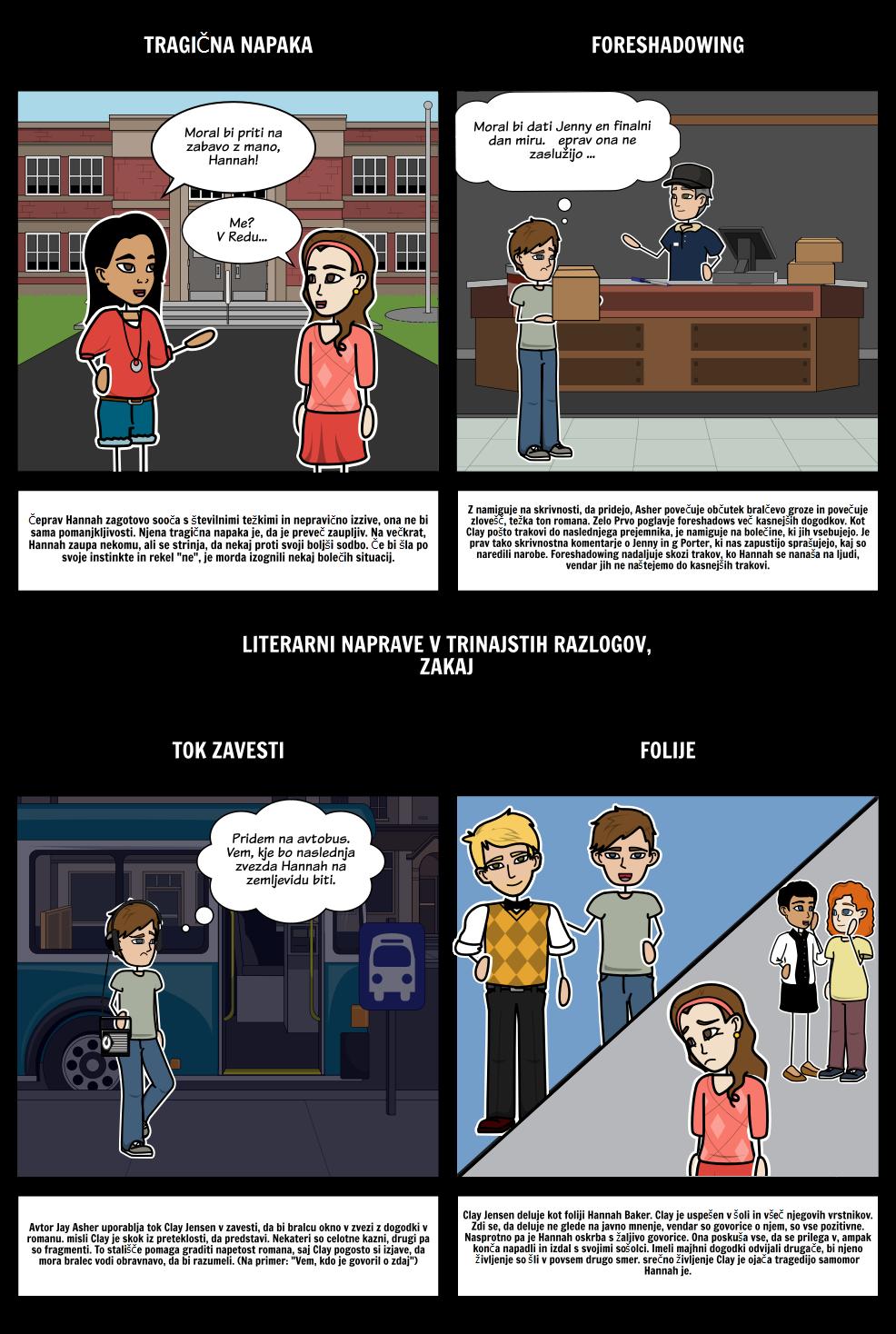 Trinajst Razlogov, Zakaj Literarne Naprave