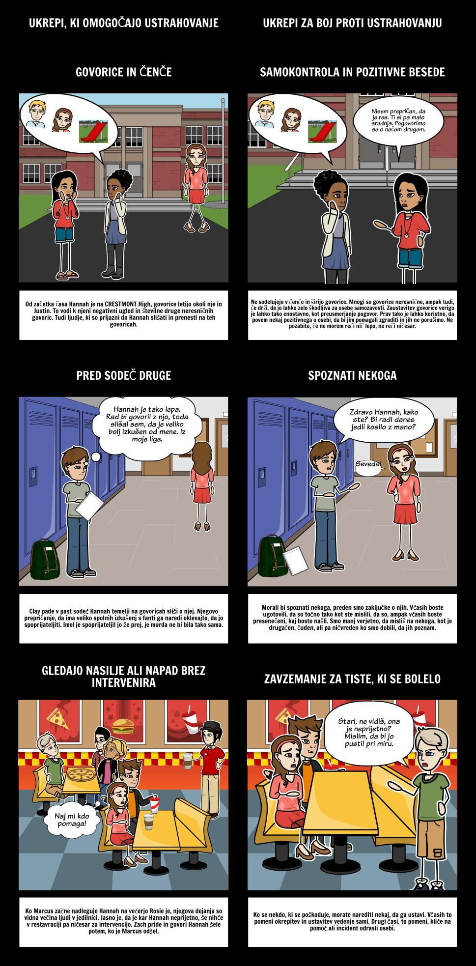 Trinajst Razlogov, Zakaj Preprečevanje Ustrahovanja