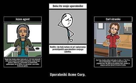 Uporabniki Acme Corp.