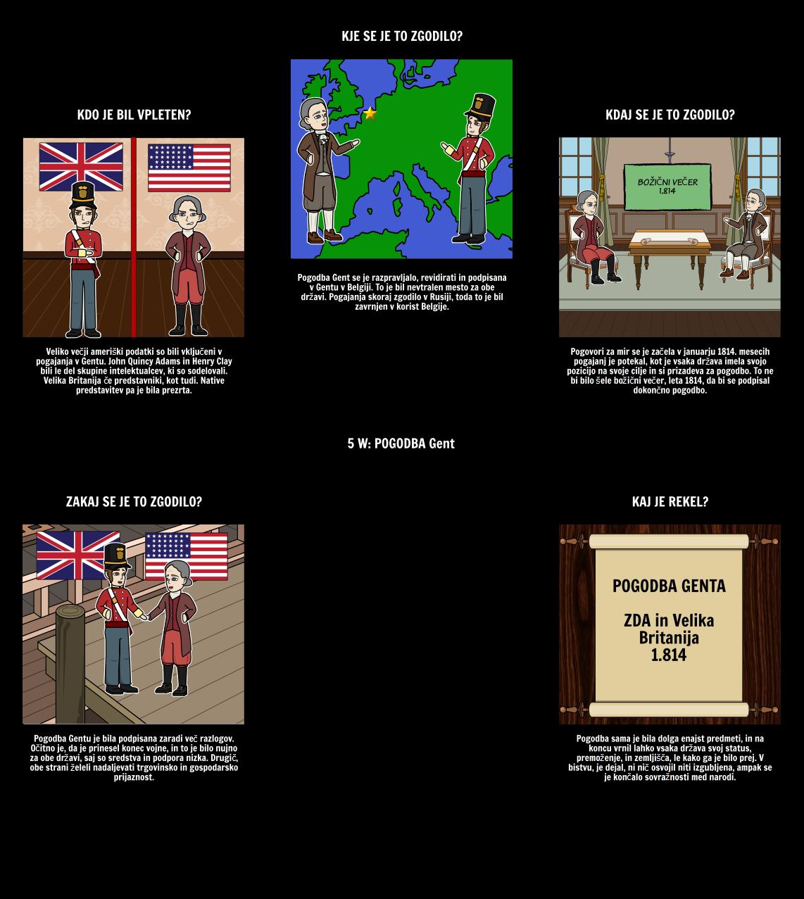 War of 1812 - 5 Ws pogodbe Gentu