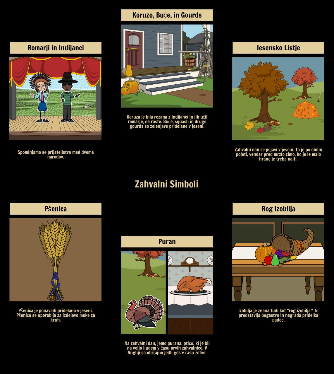 Zahvalni - Simboli