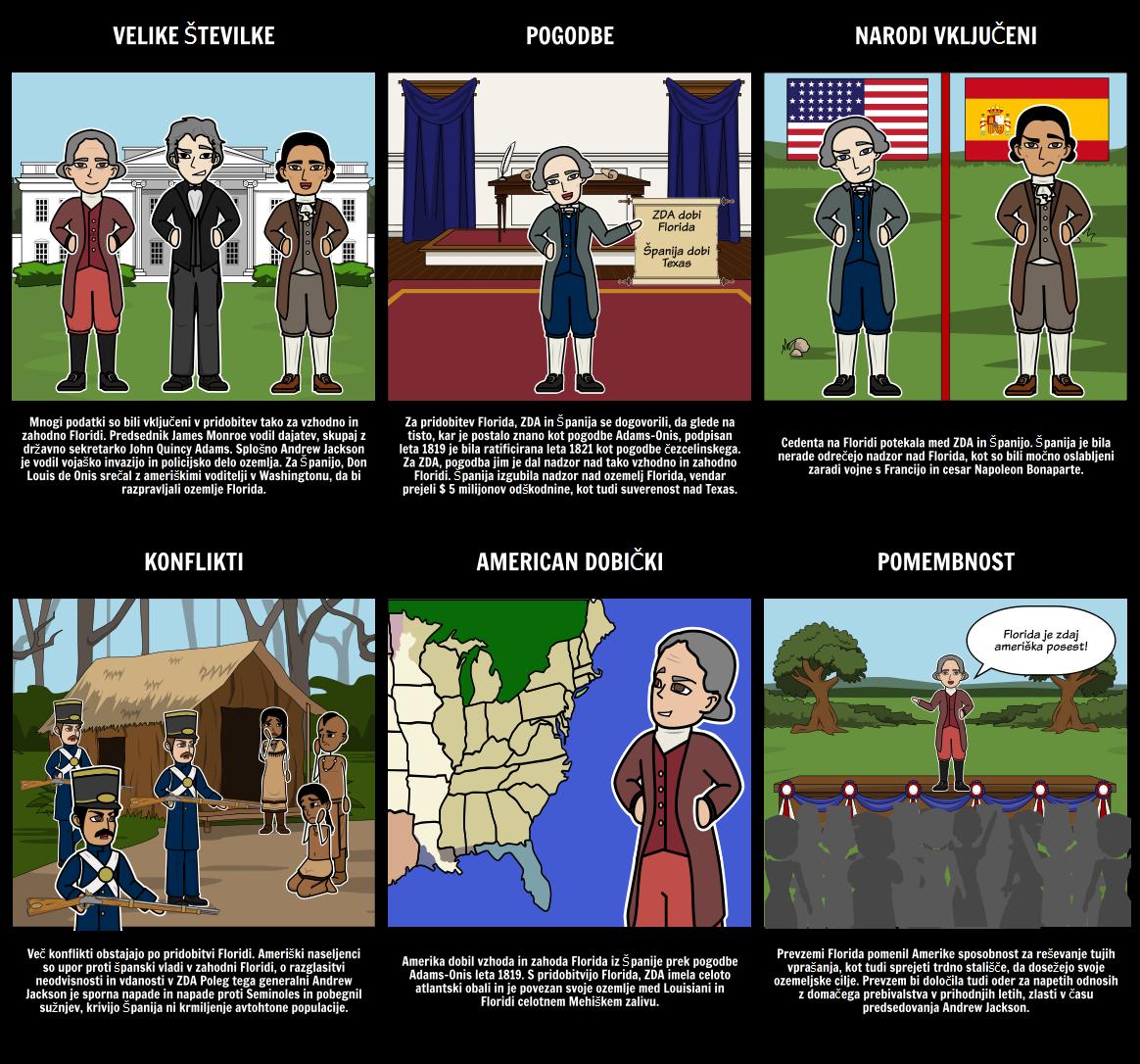 ZDA Teritorialna Expansion - Florida Pridobitve
