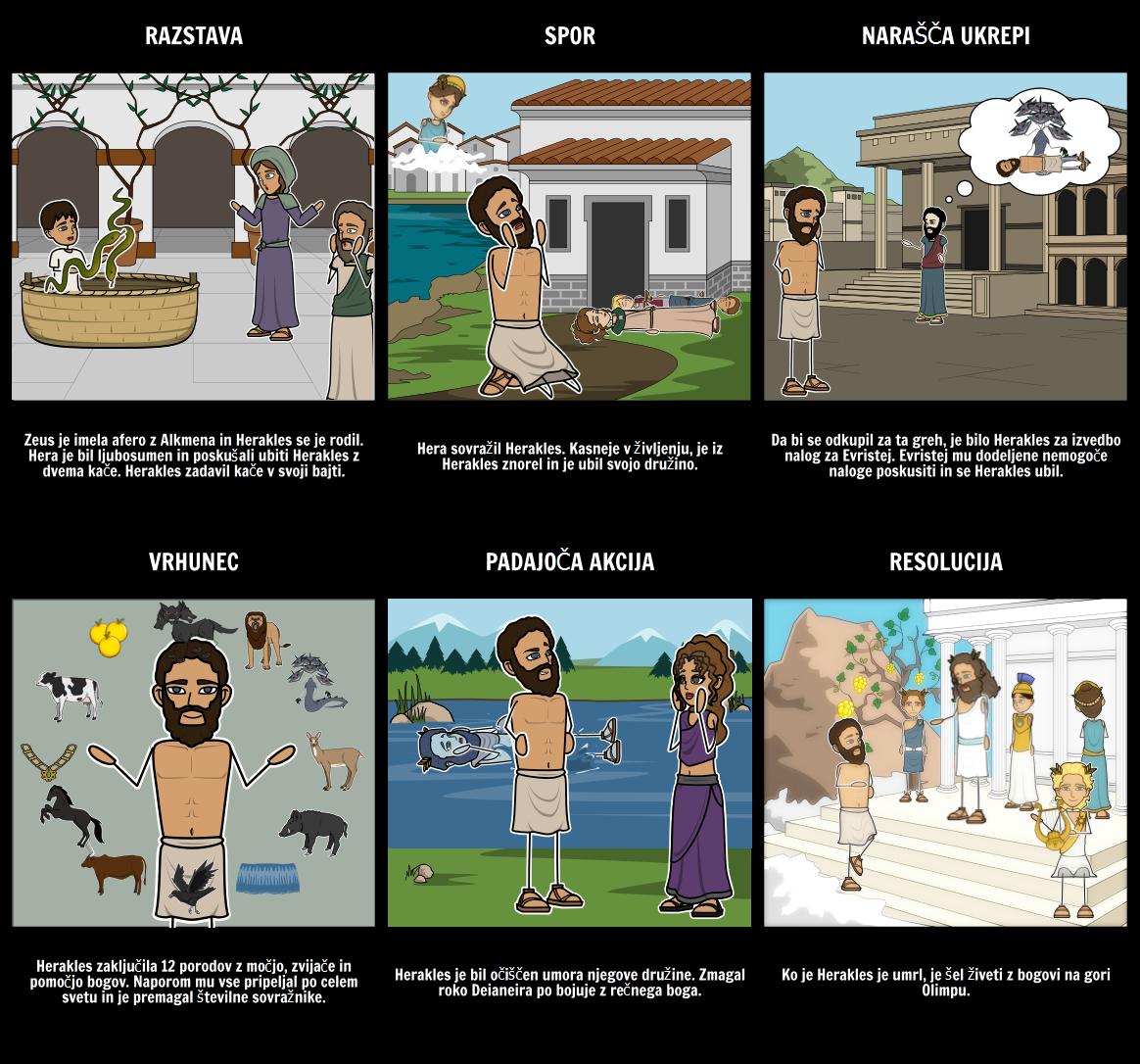 Zgodba Herakles