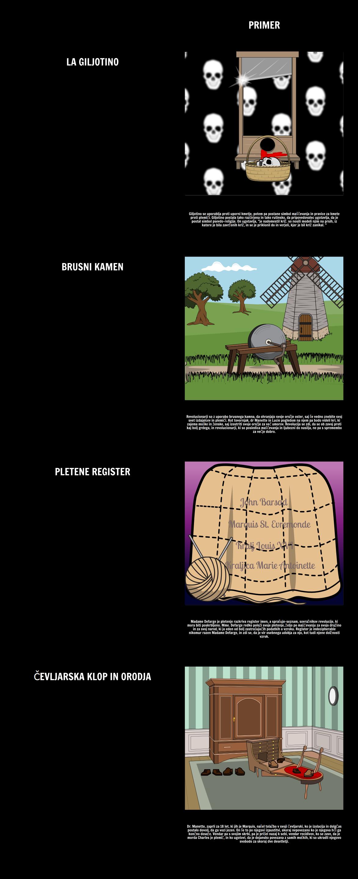 Zgodba o Dveh Mestih Temami, Simbole in Motivov