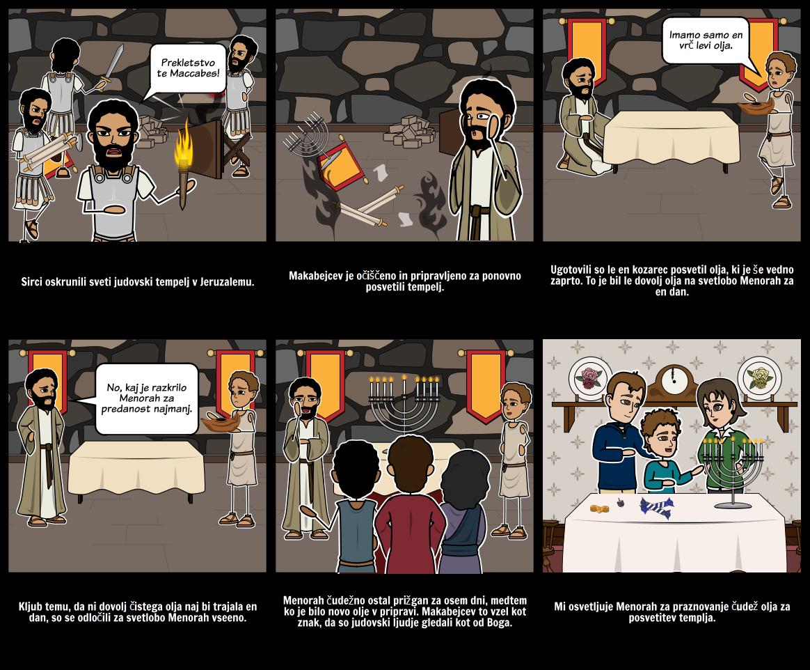 Zimske Počitnice - Zgodba o Hannukah