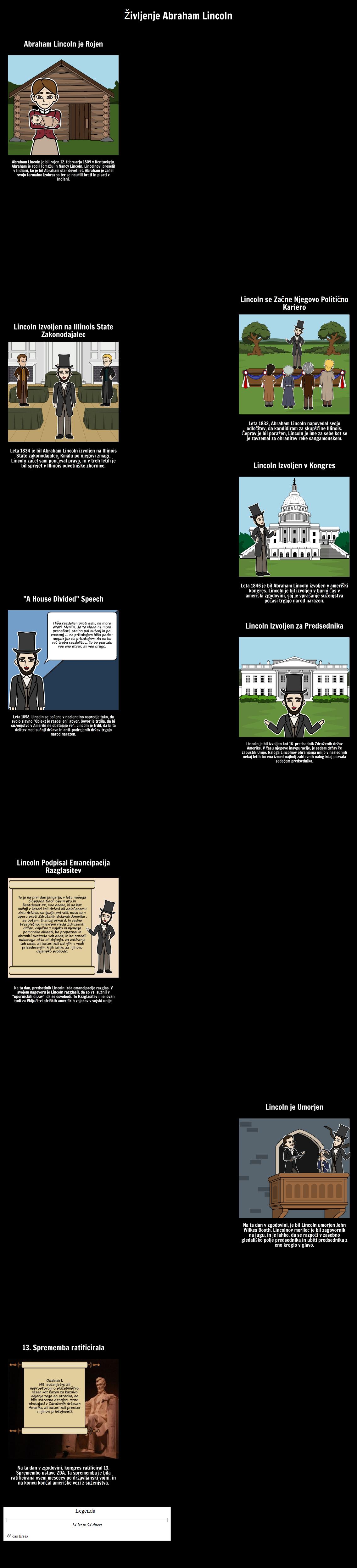 Življenjepis Predsednika