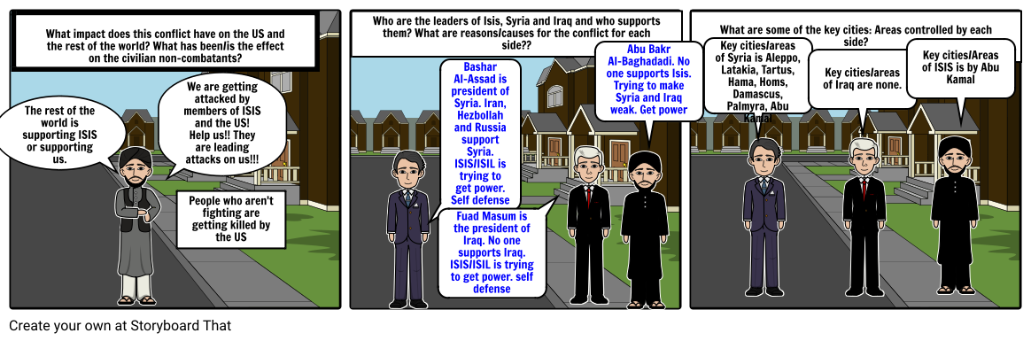 Syria and Iraq VS Isis/Isil
