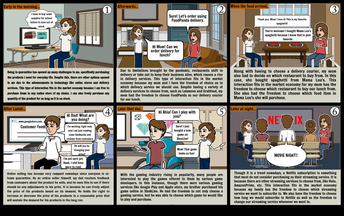 PeTa 1.1- Comic Strip : Economic Acitivites