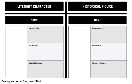 Allegory Character T-Chart Template