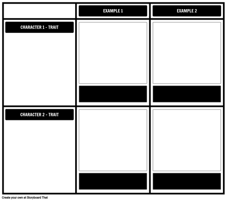 Character Traits Template