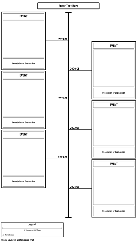 Event and Description Timeline Template