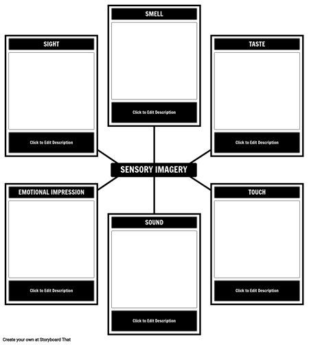 Sensory Imagery in Memory Exercise Template