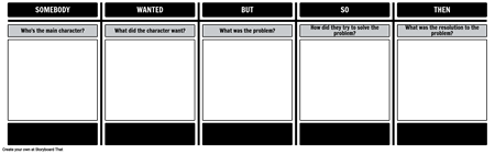 SWBST T Chart Template
