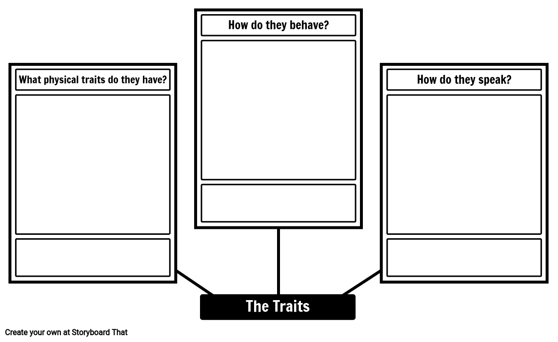 Traits Character Analysis Template