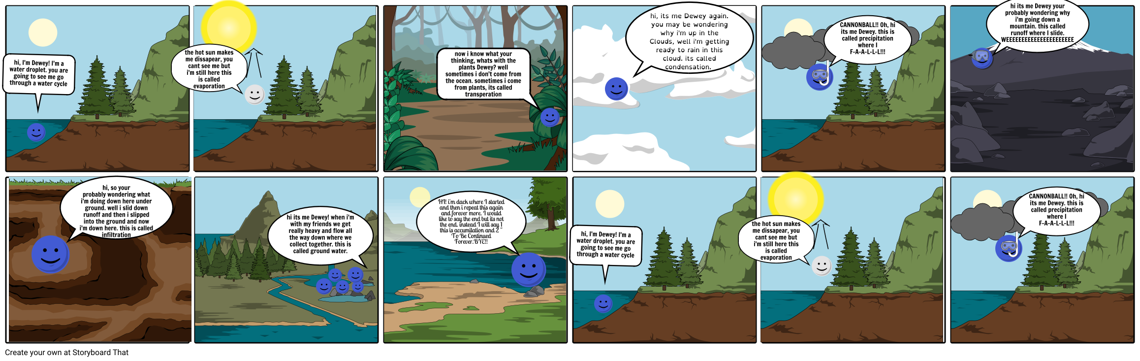 water cycle comic or WCC