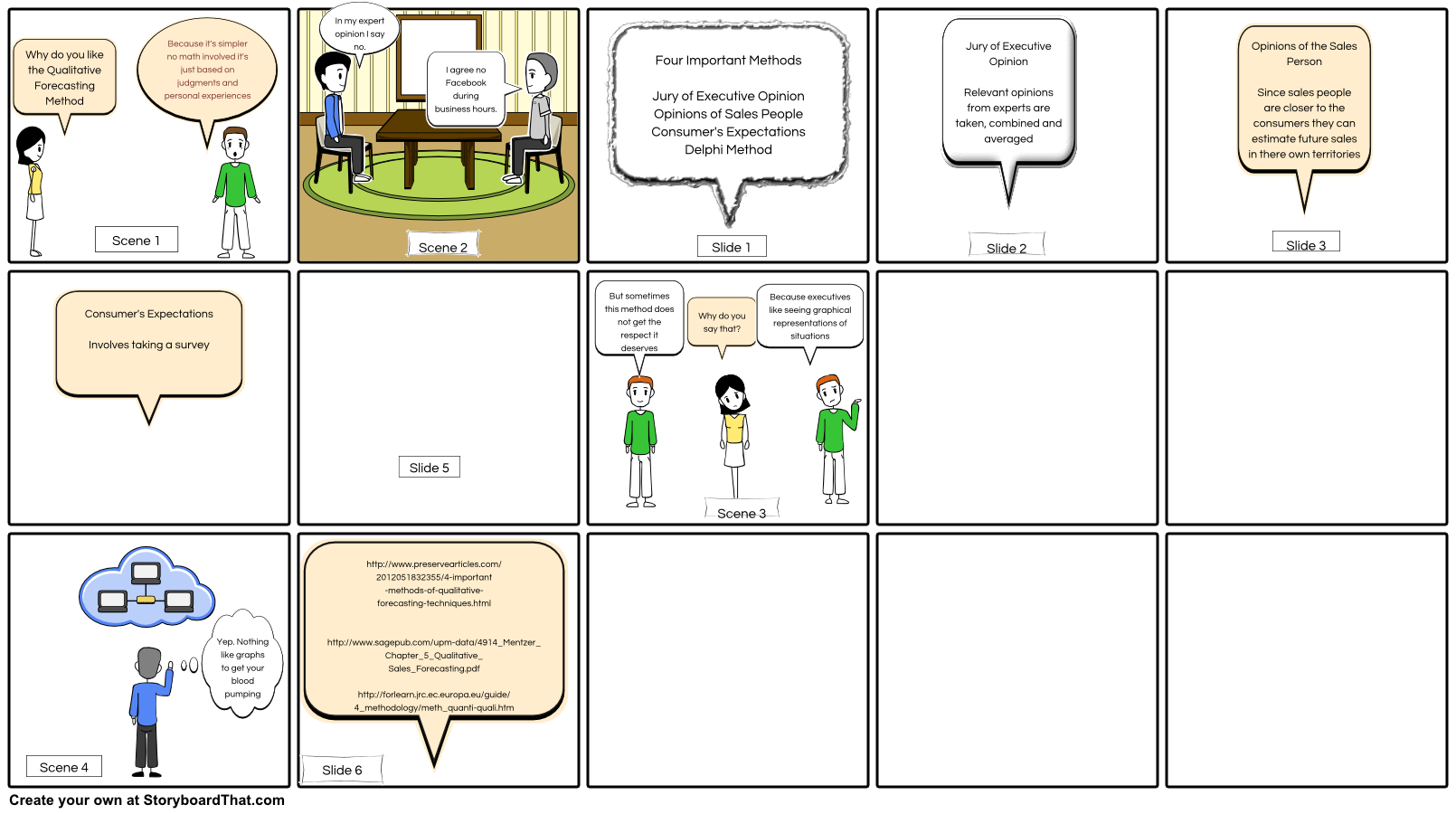 Qualitative Method Storyboard by stressed