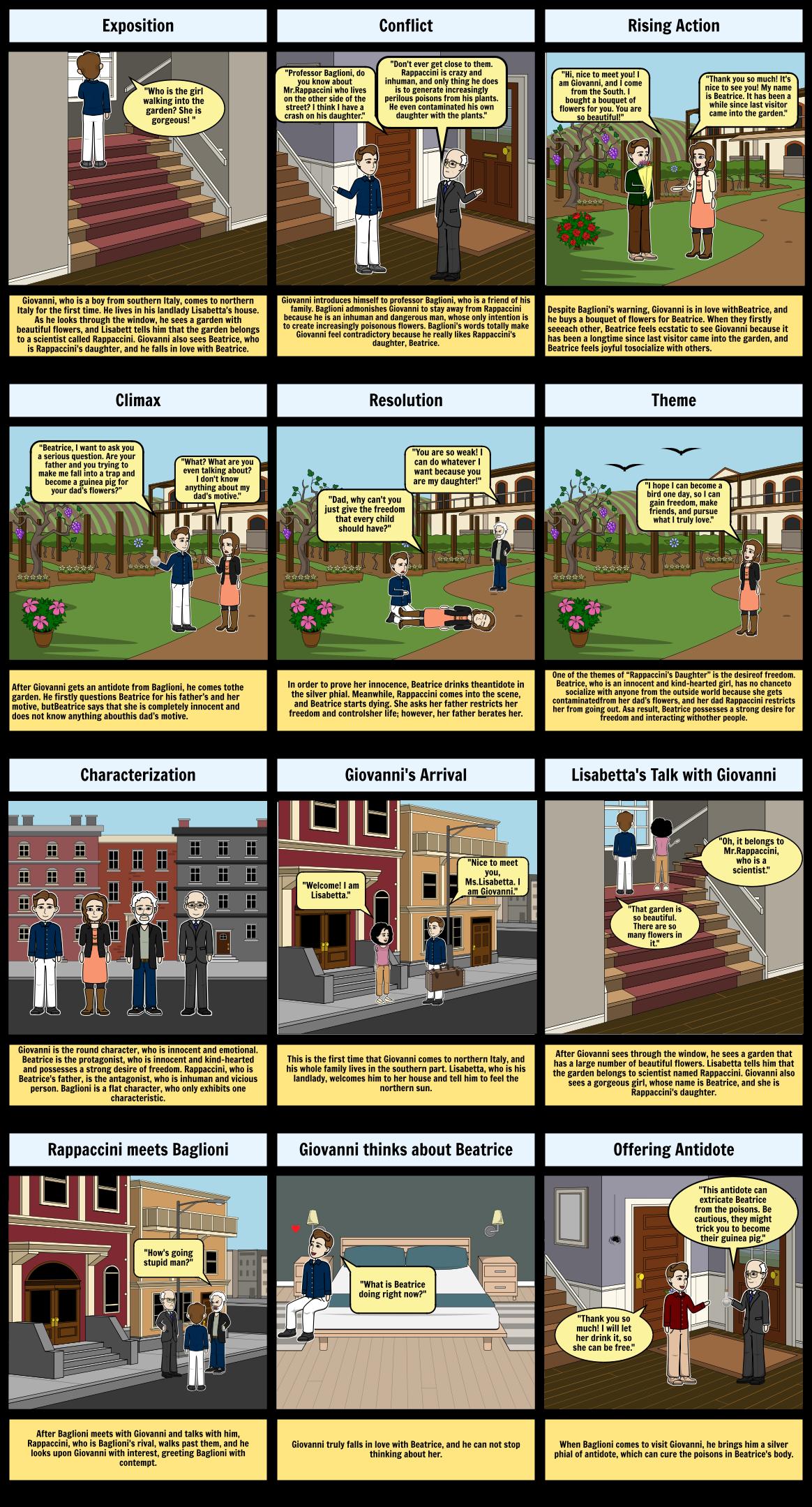 Graphic Fiction Assignment Part 1