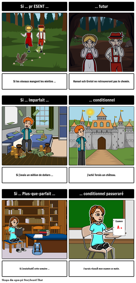 """""""Si"""" -konstruktioner på franska"""