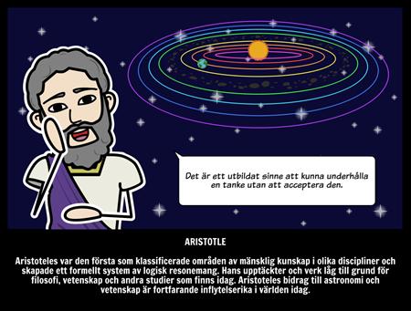 Aristoteles Biografi