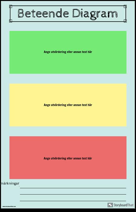 Beteende Diagram