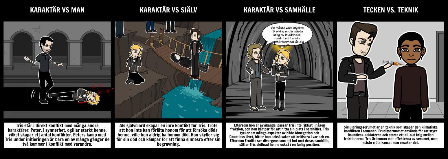Divergerande Litterära Konflikter