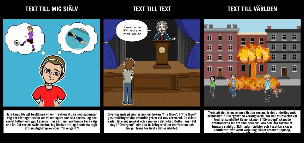 Divergerande Textanslutningar