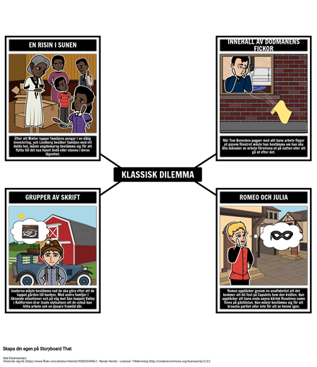 Exempel på Klassiska Dilemma i Litteratur