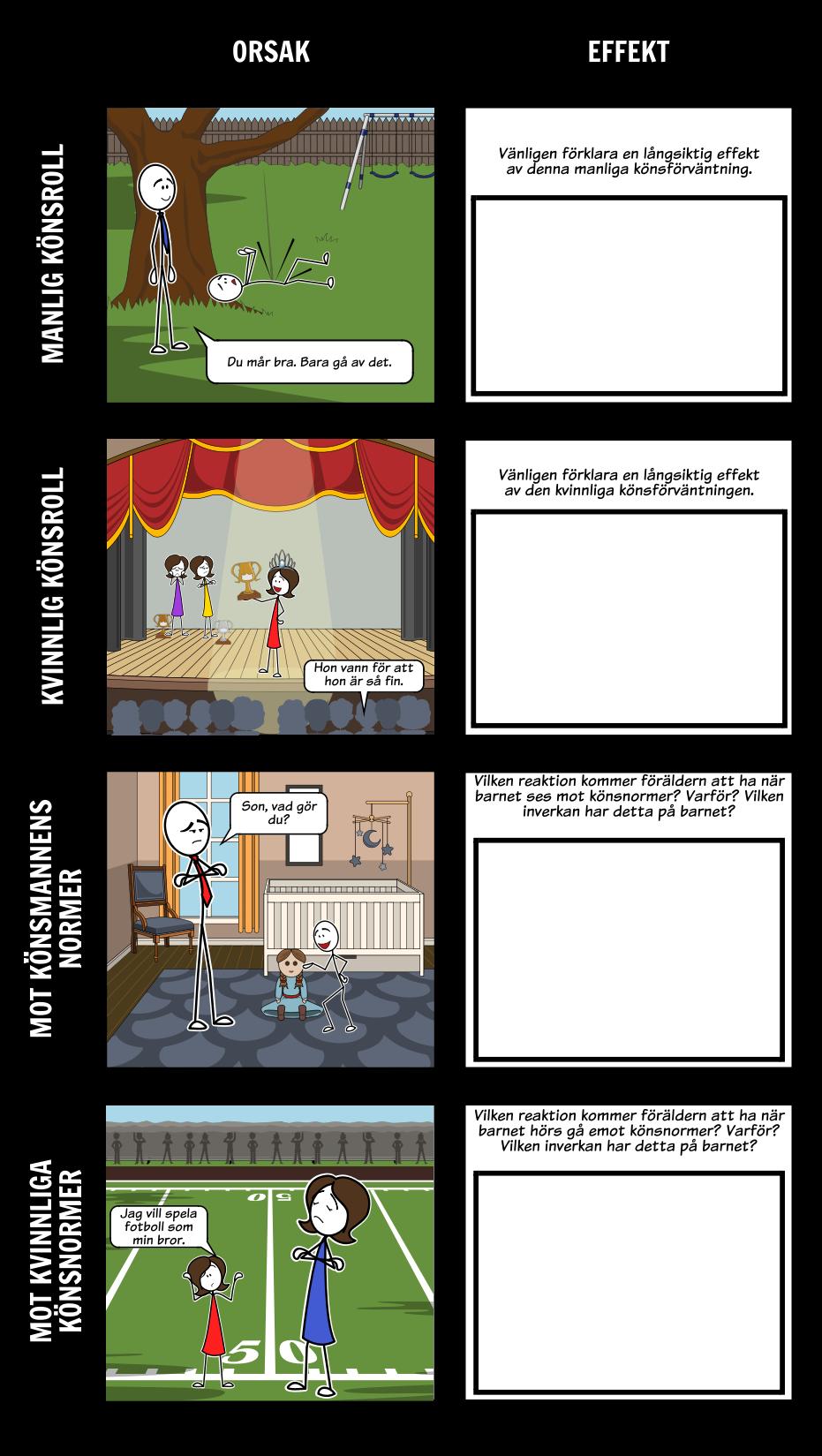 lesbisk undervisning kön