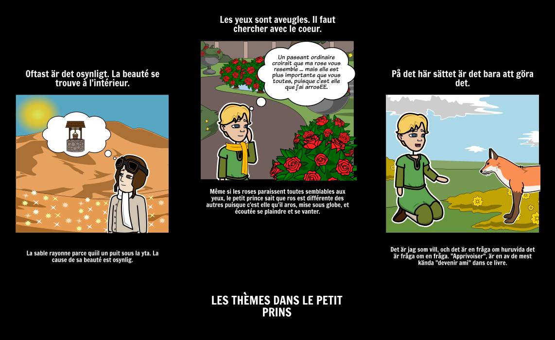 Le Petit Prince-teman