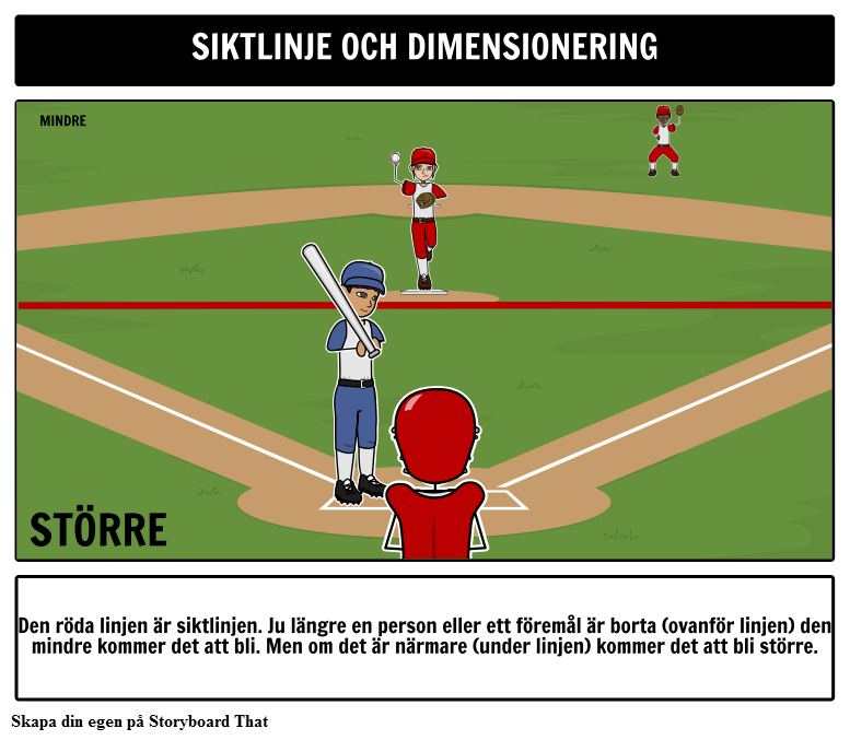 Line of Sight och Dimensionering