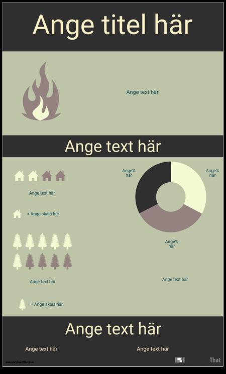 Naturlig Infographic