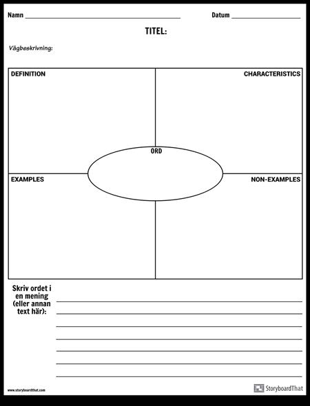 Ordförråd - Frayer Modell med skrivande