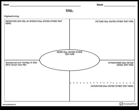 Ordförråd - Traditionell Frayer Modell