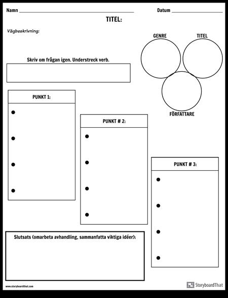 Översiktskonfiguration