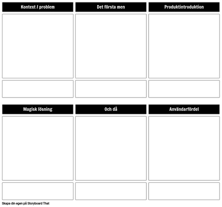 Produktlösningsmodell