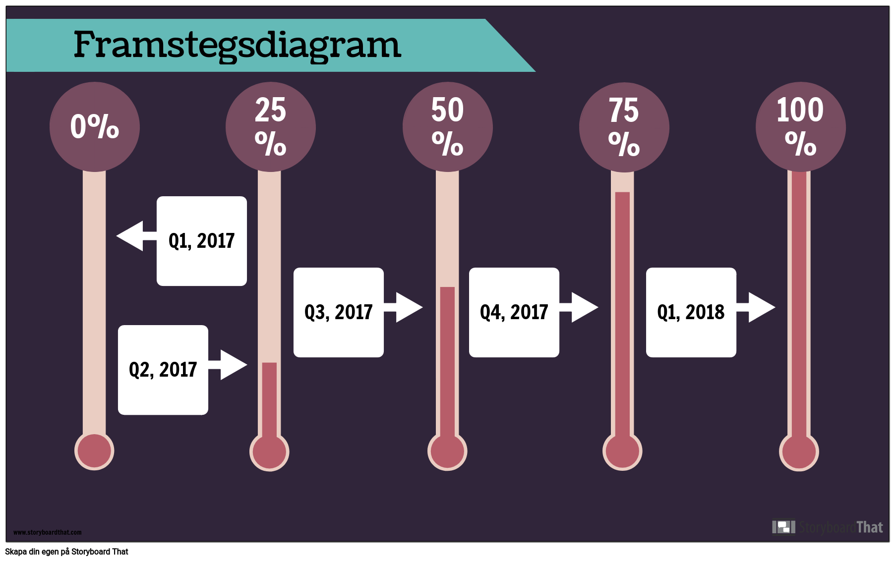 Progress Bar Info-1