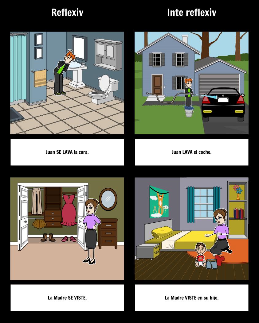 Spanska Reflexive Verbs Concepts