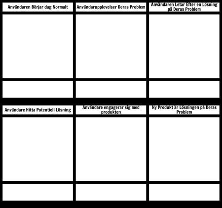 Standardkundskarta för Resekartor