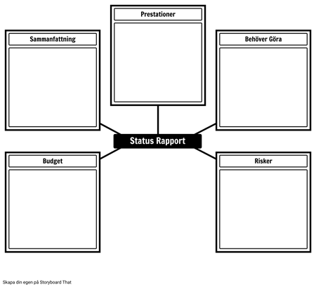 Statusrapportmall