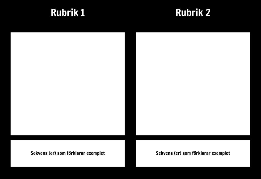 T-diagram med beskrivning 1 rad
