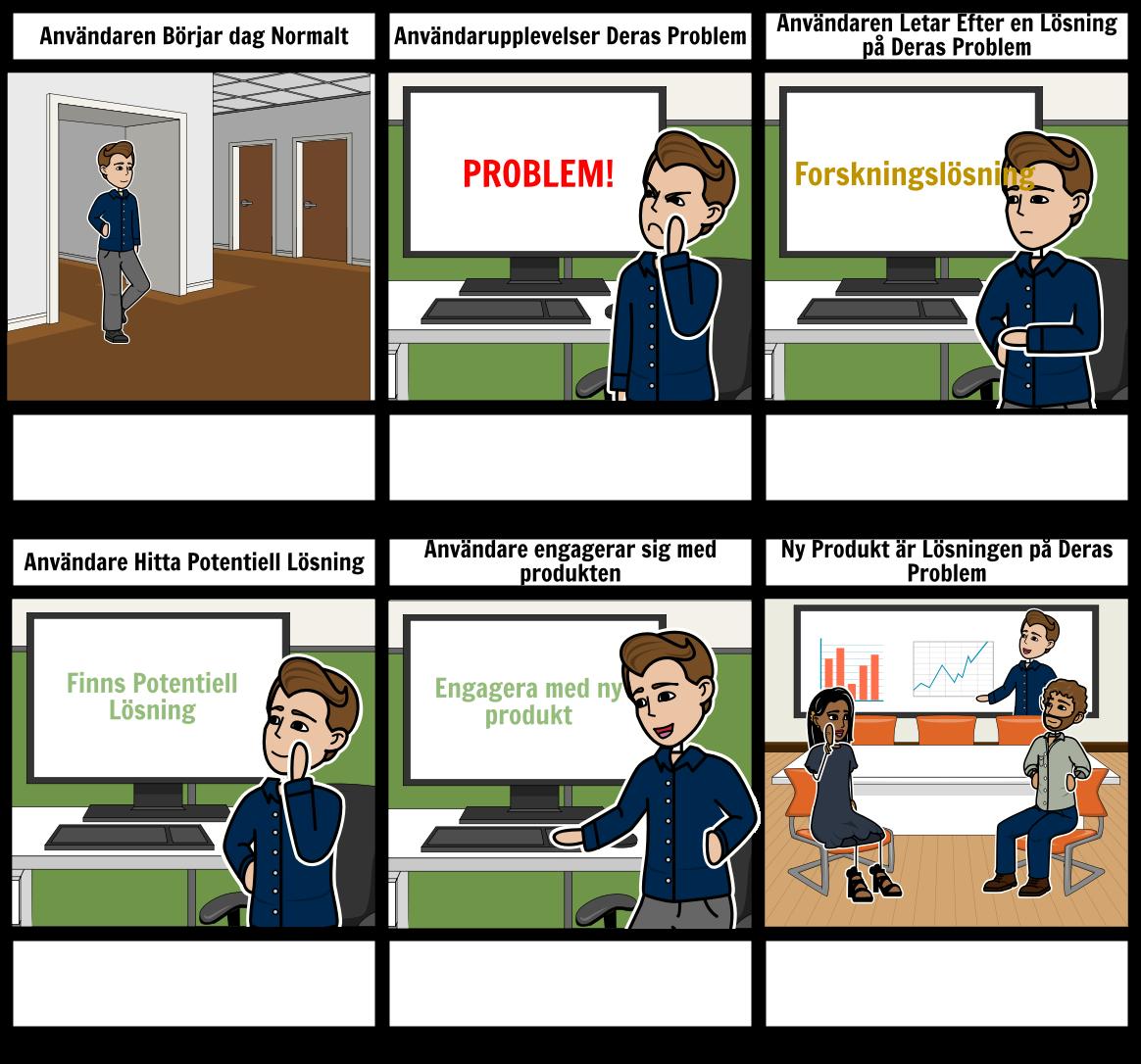 Teknik - Kundtjänstkort Exempel