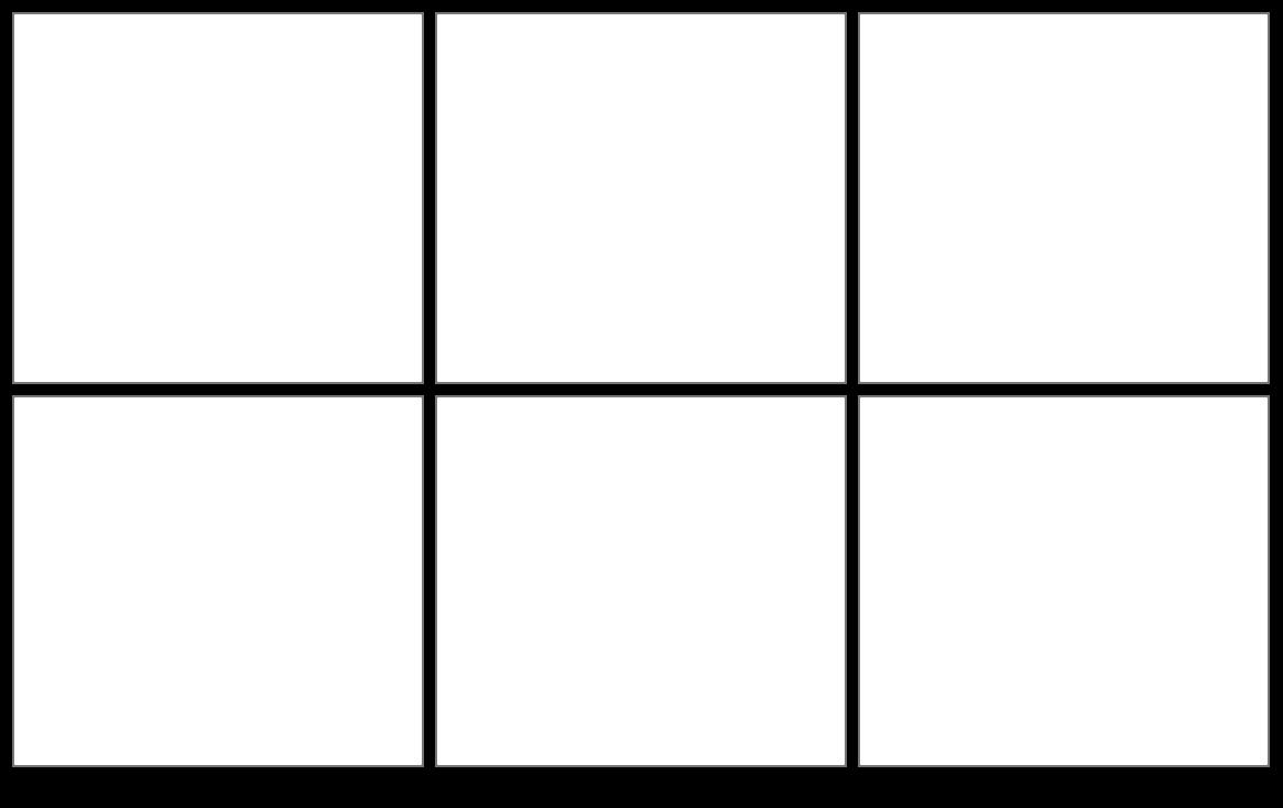 Tom 6-cellberättelse