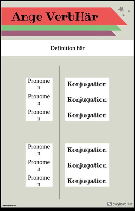 Verb Conjugation-affisch