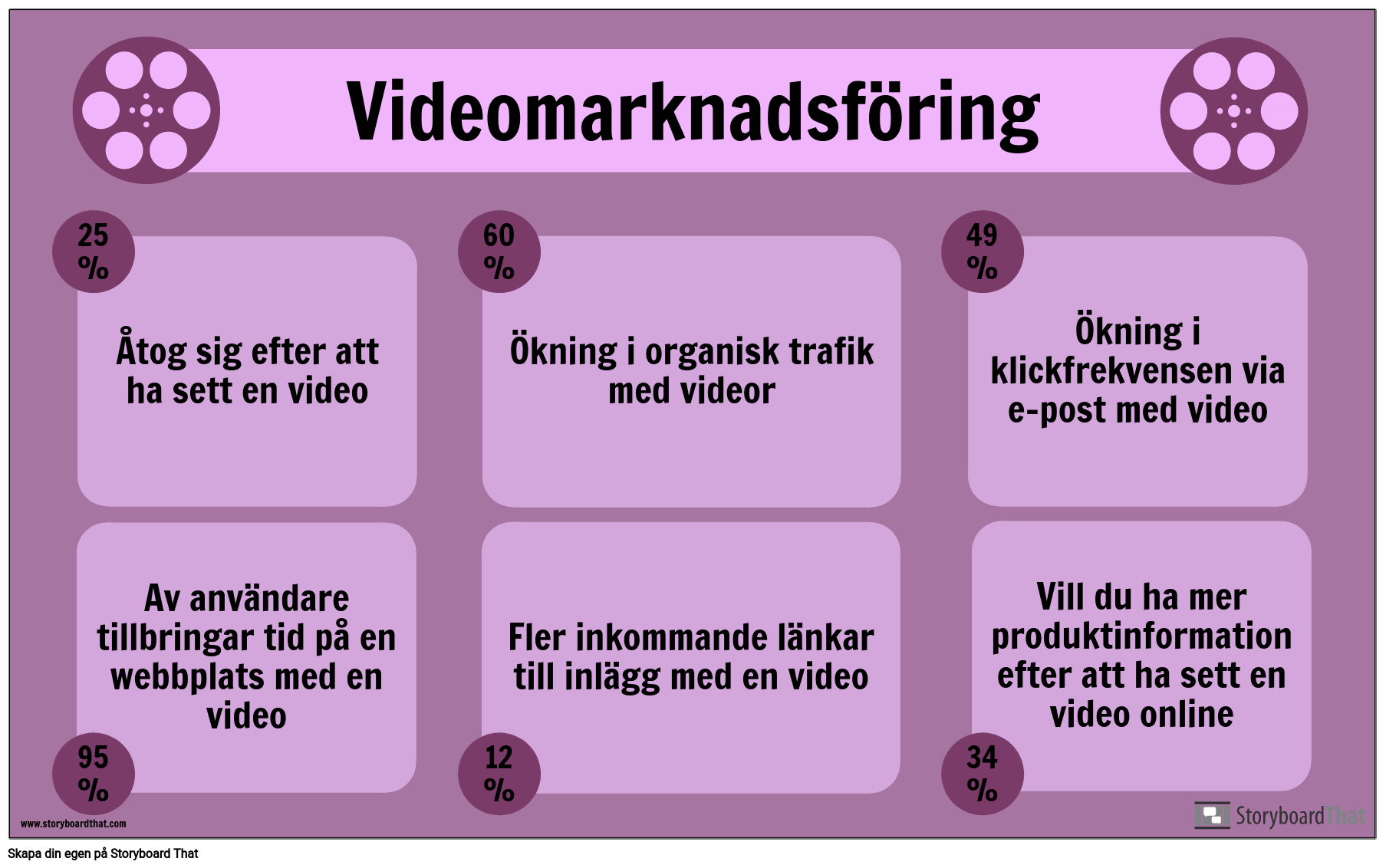 Video Marketing-Exempel
