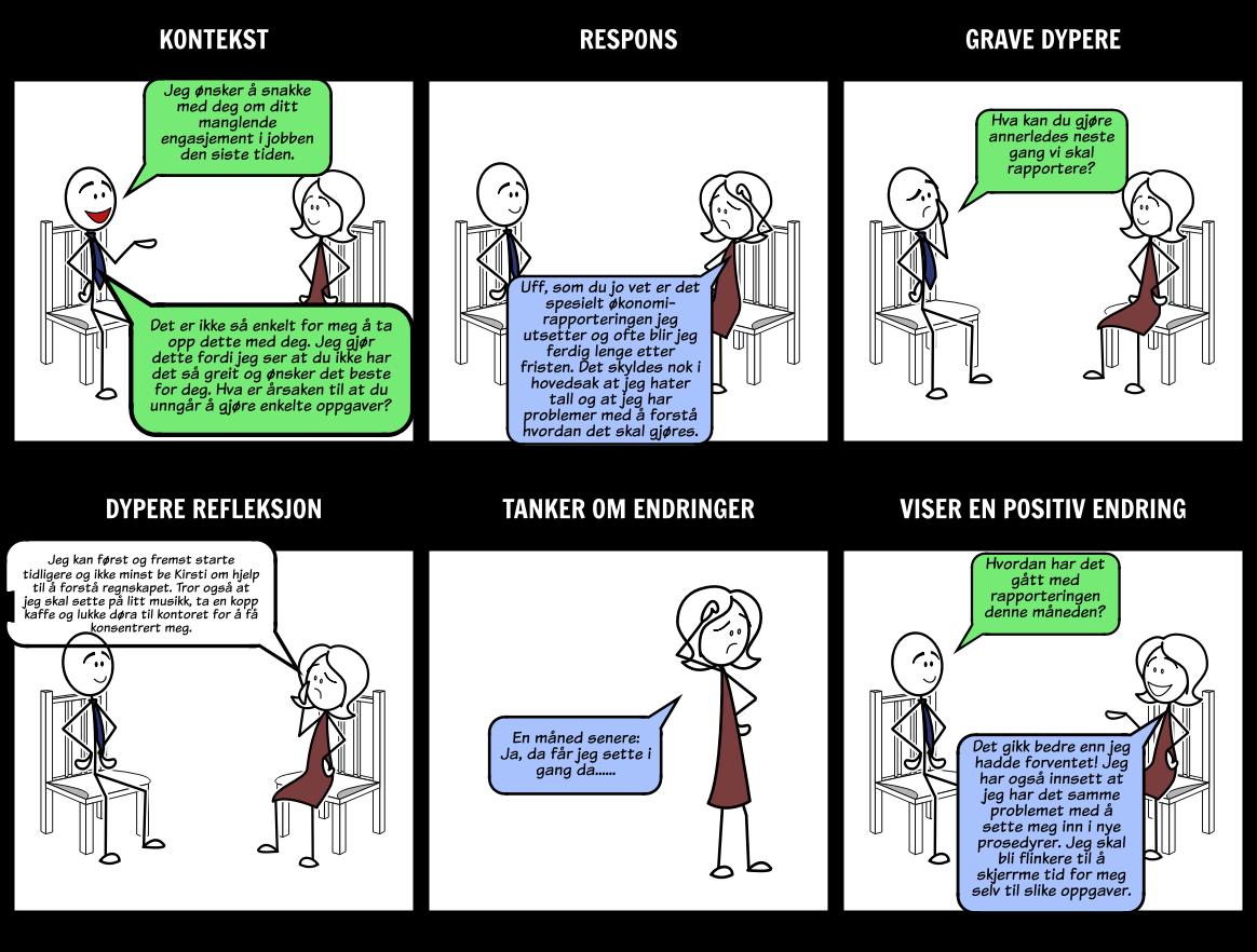 Den vanskelige samtalen 2